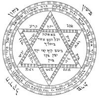 Pentacle lilith